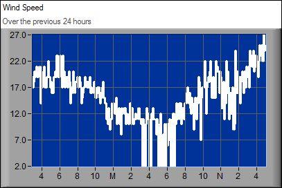 Wind on 04 17 17 22897.jpg