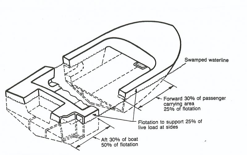 flotation plan.png